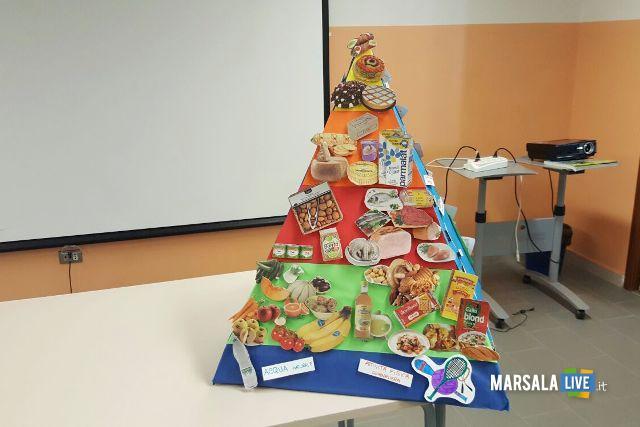 piramidi-alimentari-Pagoto-asp