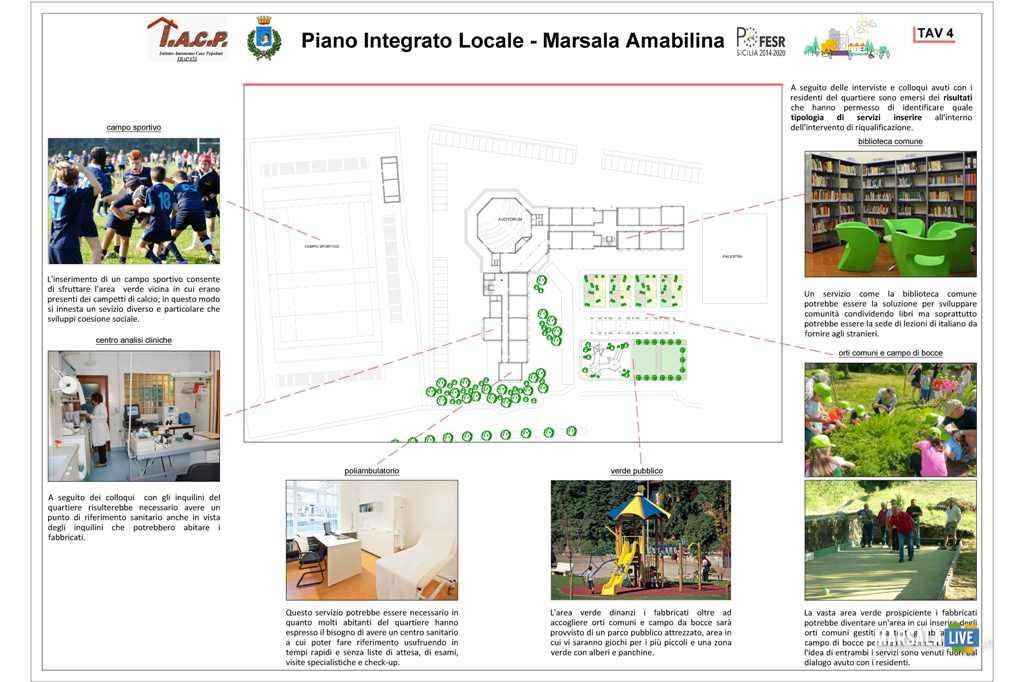 progetto riqualificazione amabilina marsala