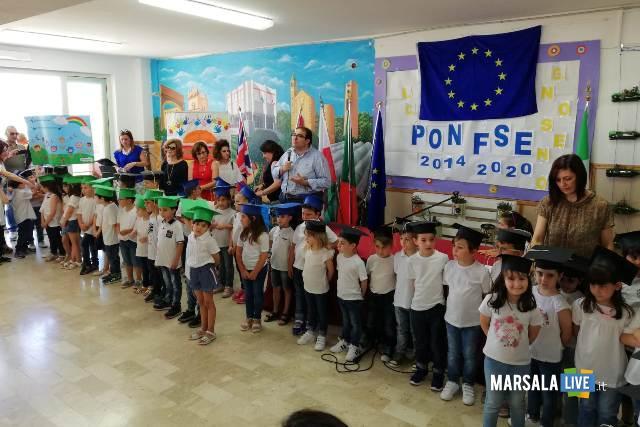 Nosengo Petrosino manifestazione conclusiva Pon Fse (4)