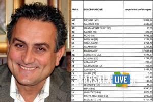 Ministero Economia e Finanze assegna riconoscimento economico a Marsala