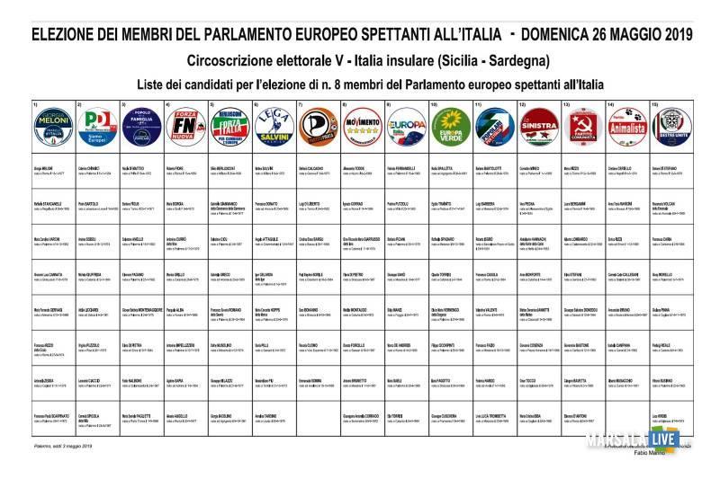 Elezioni Europee 2019, sicilia sardegna - insulare