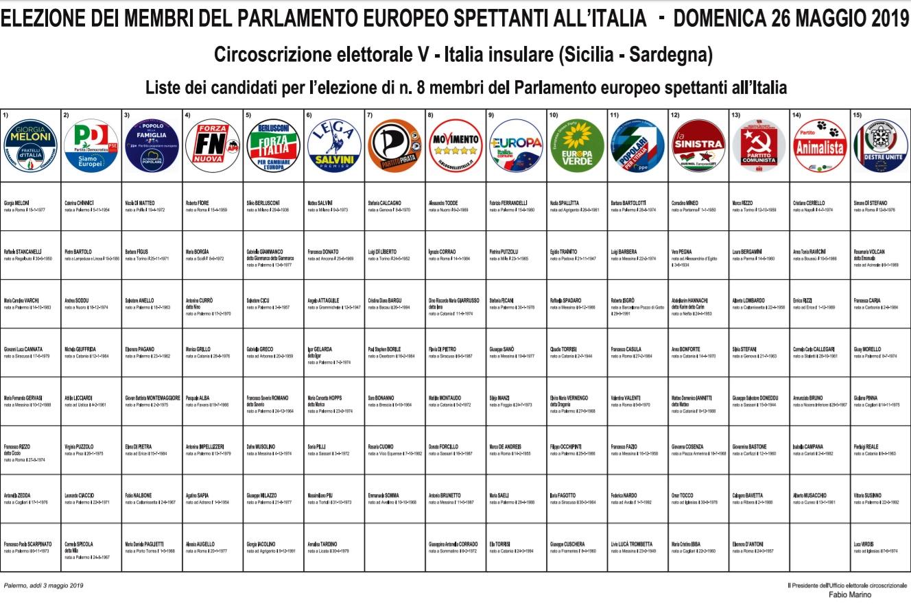 Lista candidati europee