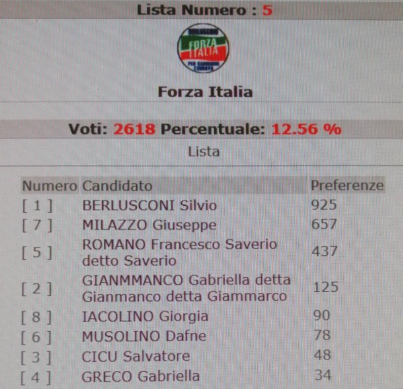 voto europee 2019 marsala (7)