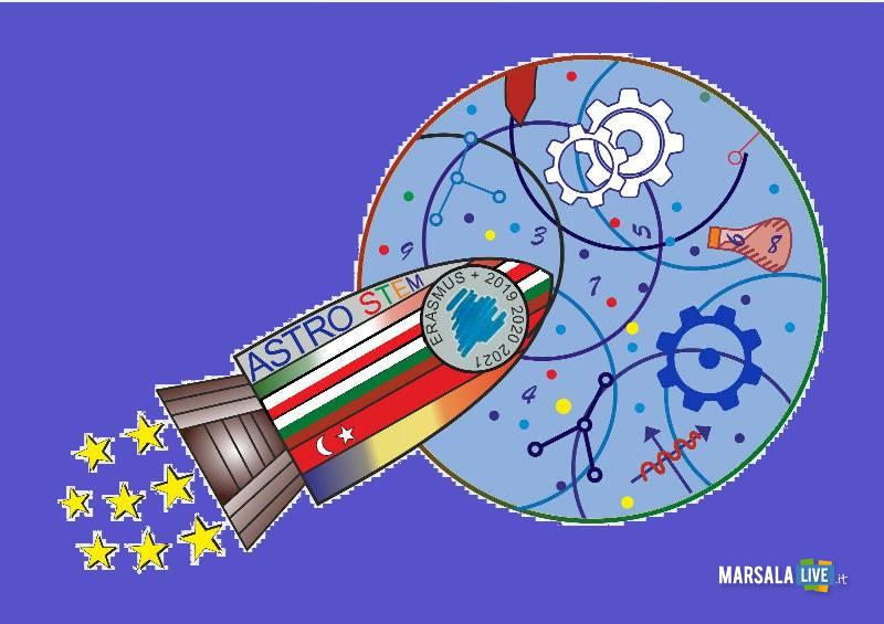 Logo AstroSTEM
