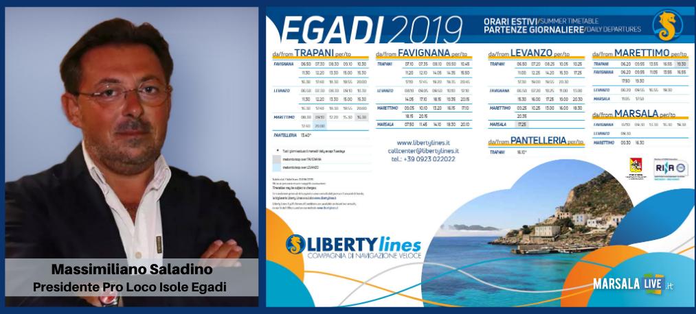 Isole Egadi, orari estivi degli aliscafi