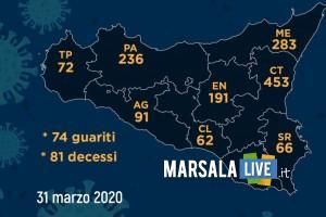 Coronavirus Sicilia per province 31 marzo 2020 (2)