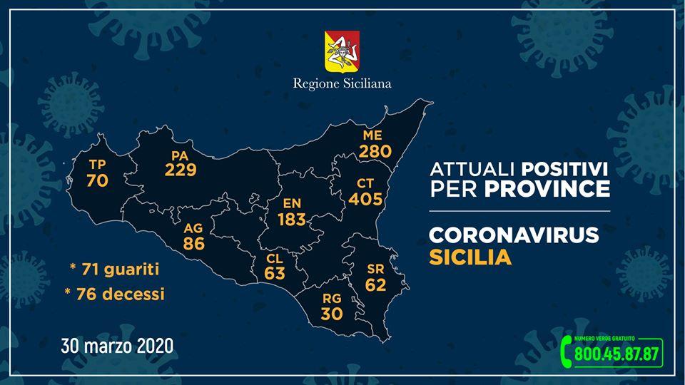 coronavirus province sicilia 30 marzo 2020