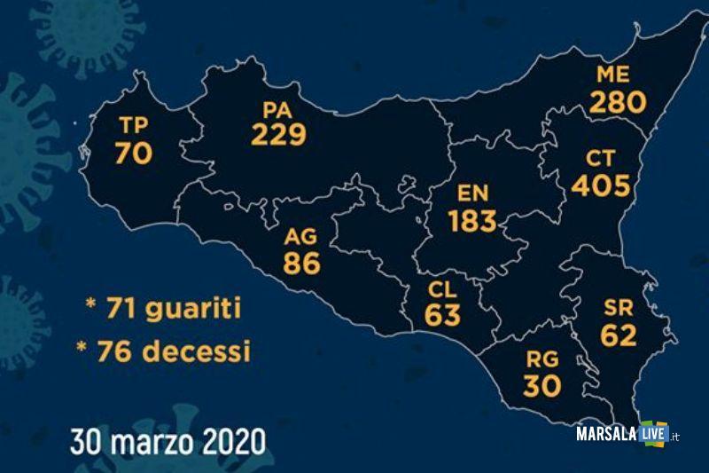 coronavirus province sicilia, 30 marzo 2020