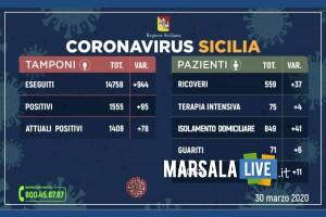 coronavirus sicilia lunedì 30 marzo 2020