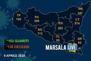 Coronavirus in Sicilia - 9 aprile 2020 province