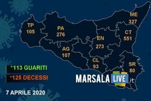 Ecco i casi di Coronavirus riscontrati nelle varie province siciliane