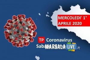 coronavirus mercoledì 1 aprile, provincia trapani