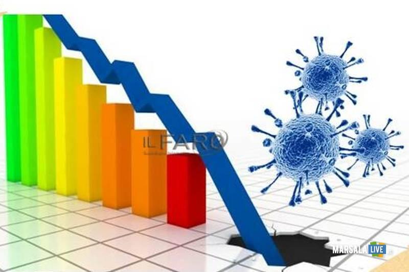 economia-in-crisi-da-coronavirus