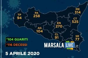 sicilia province 5 aprile 2020.