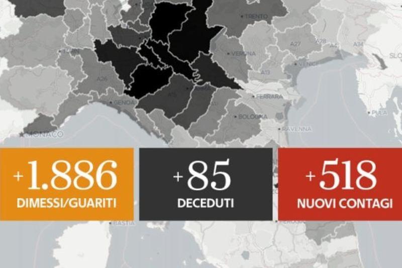 Risalgono i contagi in Italia: 518 nelle ultime ventiquattro ore